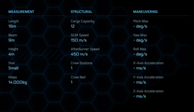 Ship-Stats-Detail-Page_-Example_2.png