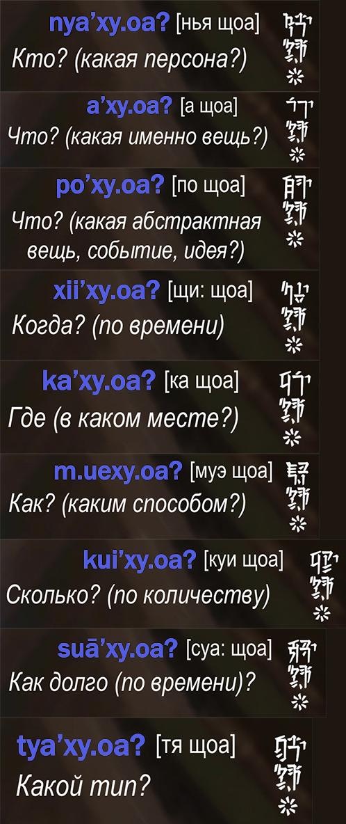 Урок шианского №4: глаголы и порядок слов