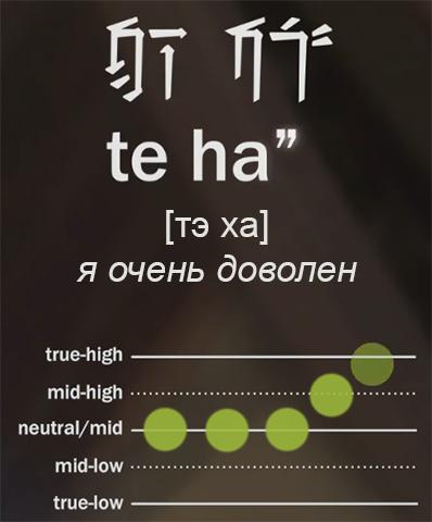 Урок шианского №3: полезные фразы и различия на слух